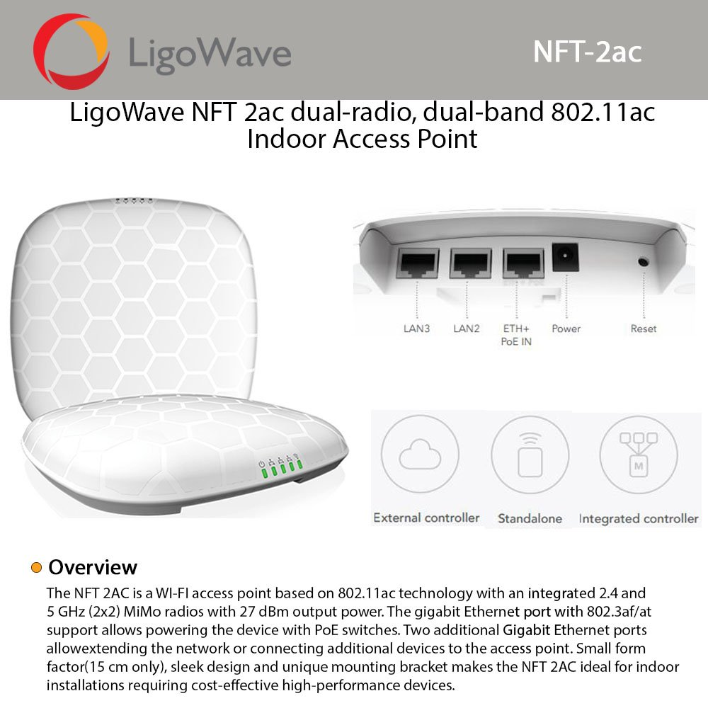 LIGOWAVE NFT 2AC 300+867MBPS 3PORT POE 2x2MIMO 3DBI 2.4GHz/5GHz INDOOR ACCESS POINT
