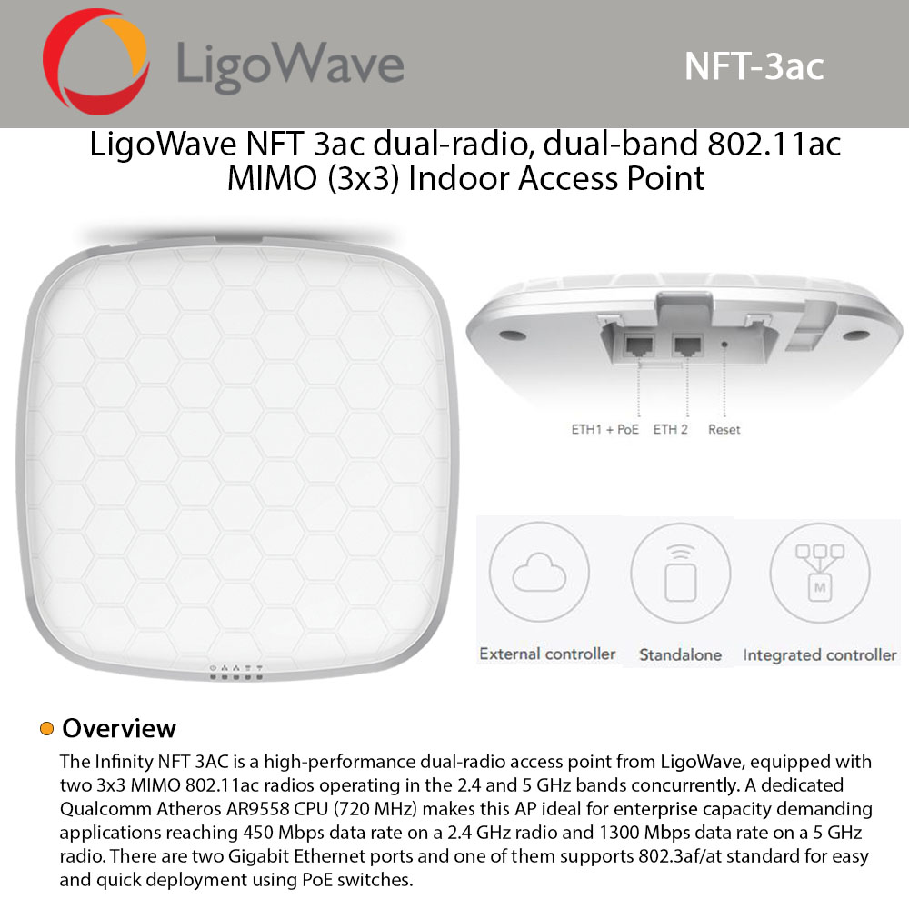 LIGOWAVE NFT 3AC 1750MBPS 2PORT 3x3MIMO DUAL 5DBI 2.4GHz/5GHz POE ADAPTORLU INDOOR ACCESS POINT